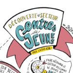 """Formation """"Découverte du secteur Centres de Jeunes"""""""